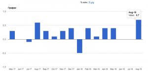 Инфляция в Великобритании заставит Банк Англии повысить ставки thumbnail