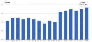 Президент ЕЦБ Марио Драги рассчитывает на продолжение роста экономики еврозоны thumbnail