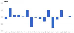 Нефть: Встреча ОПЕК по вопросу сокращения уровня добычи нефти началась thumbnail