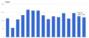 EURUSD: Отчет по рынку труда может негативно повлиять на курс американского доллара thumbnail