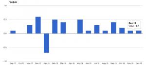 EUR и GBP: Что нужно фунту для дальнейшего роста? Инфляция в Германии является поводом для беспокойства thumbnail