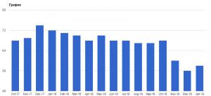EUR и GBP: Тереза Мэй одержала очередную победу. Фунт и евро склонны к снижению thumbnail